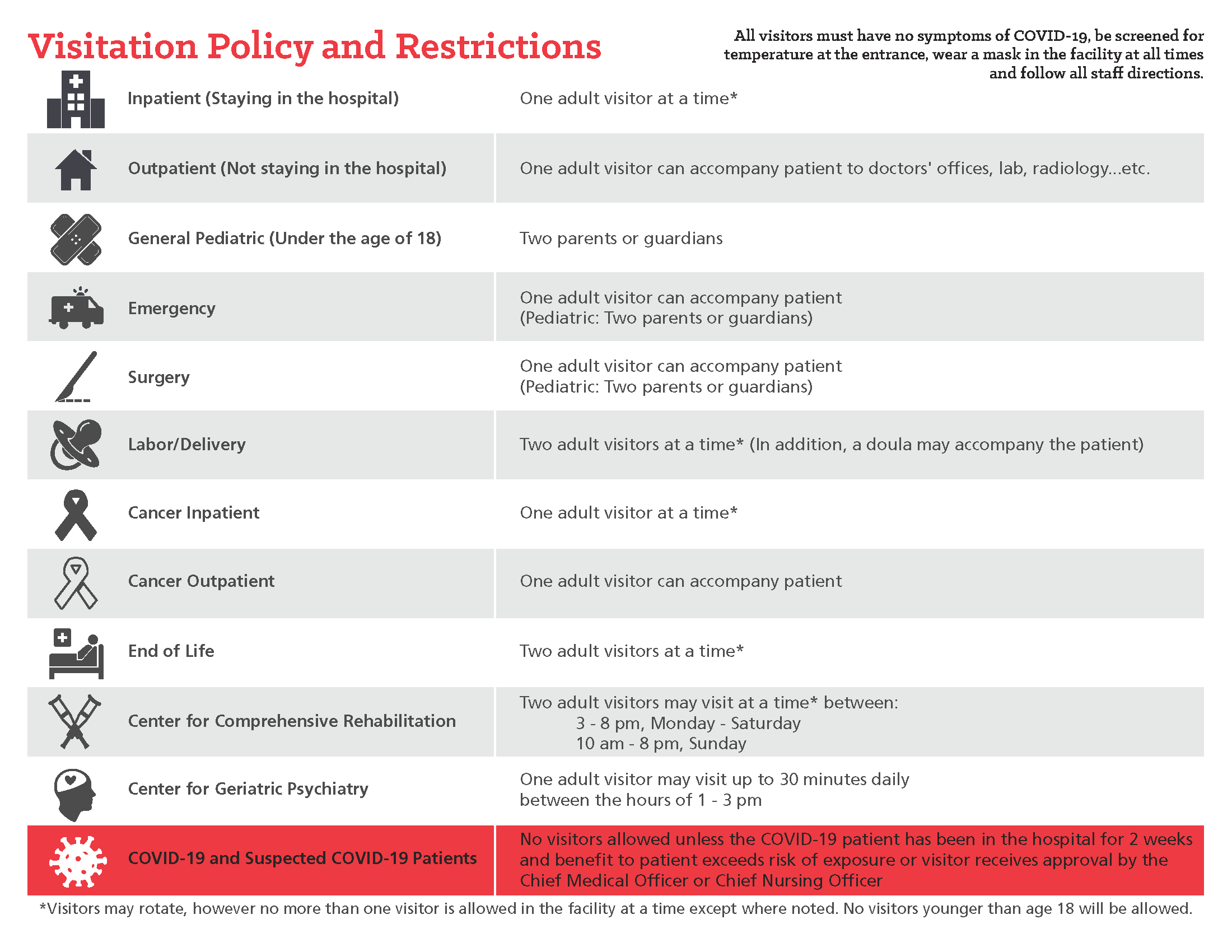 Visitor Policy_Infographic 9_21 (002)